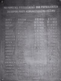 A memorial plaque honouring members of the NSC who were executed for resisting the Communist regime, which was initiated by Karel Bažant in the 1990s; the plaque was located in the building of the Czech Police Presidium but has since been removed