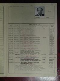 Jaroslav Ricica in archive dokument, CV